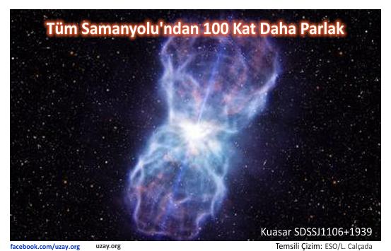 http://4.bp.blogspot.com/-hMPCOYVoGZA/ULdYuyh9s_I/AAAAAAAAAiA/ua0kAYWgr-g/s1600/quasar-SDSSJ1106-1.png