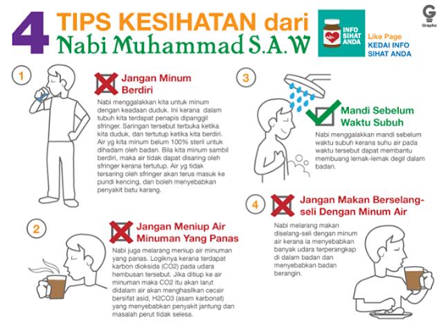 4 Tips Kesihatan dari Nabi Muhammad S.A.W