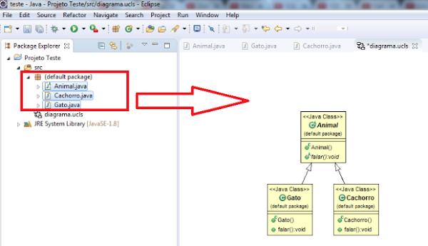 IDE Eclipse criando diagrama