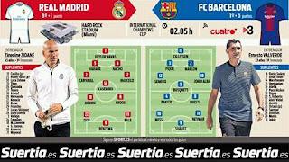 التشكيلة المتوقعة لمباراة برشلونة و ريال مدريد اليوم