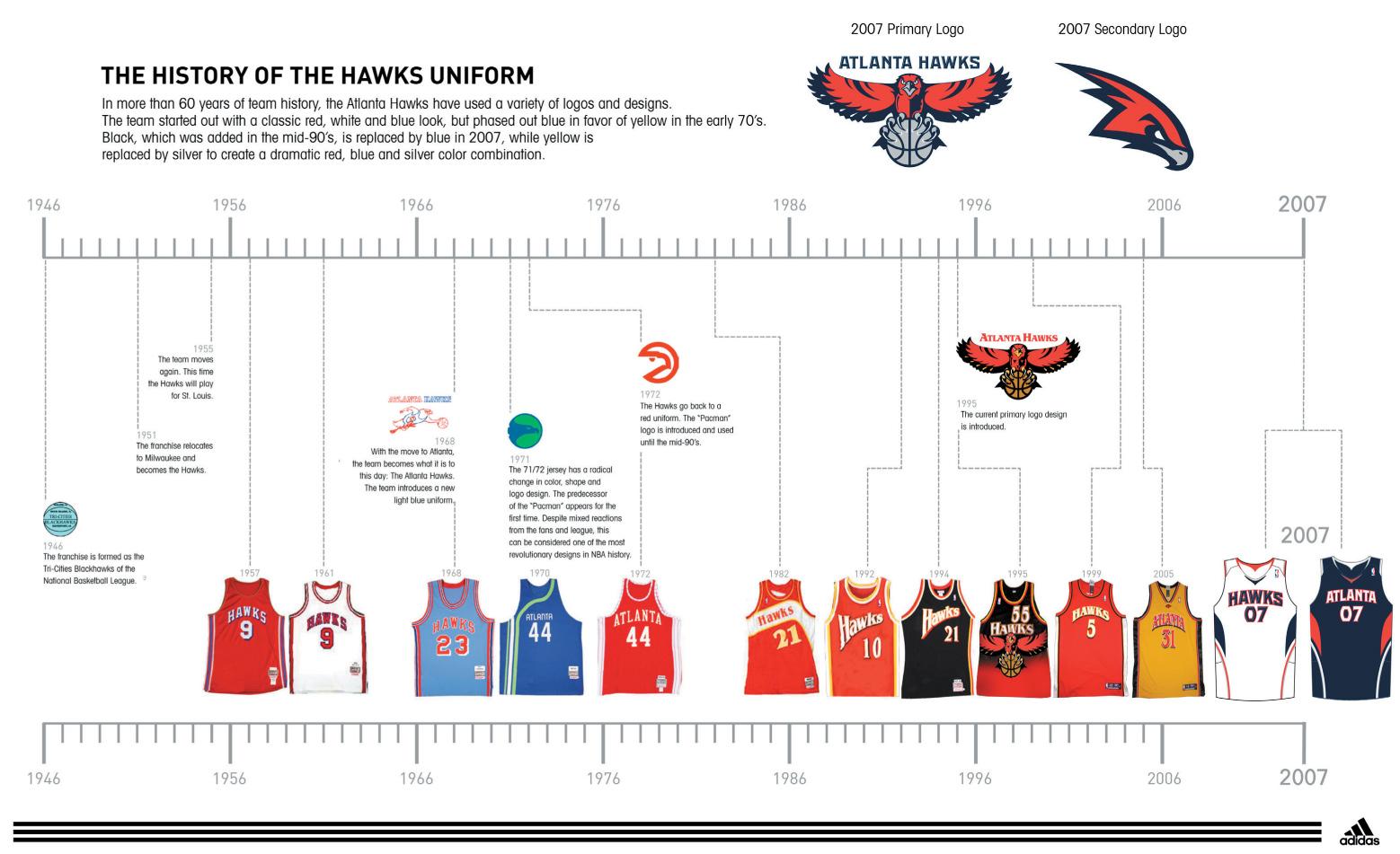 G Uniform: Atlanta Hawks Uniform