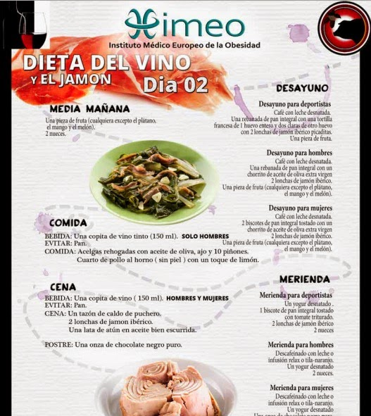 Dieta del vino y el jamon descargar