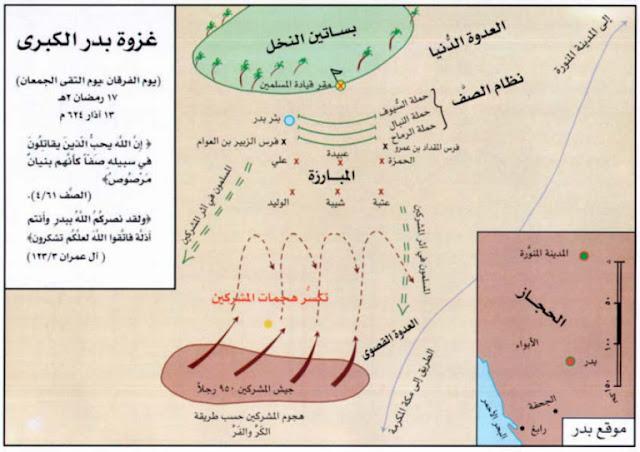 Peta Perang Badar