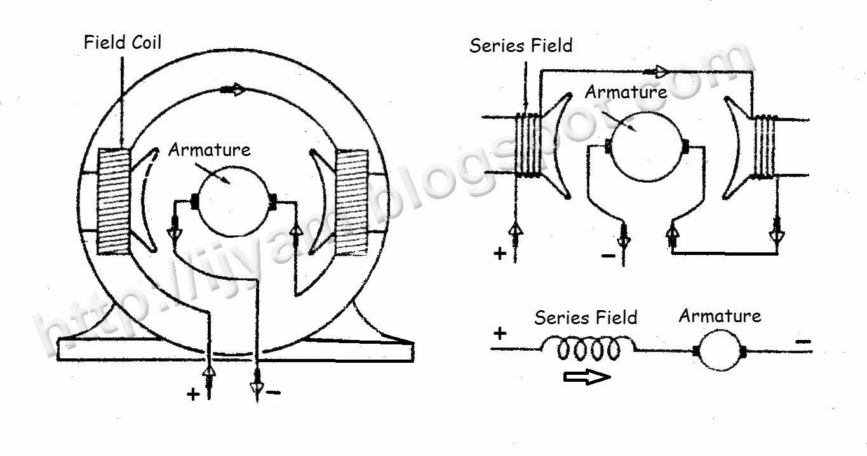 wiring diagram dc motor