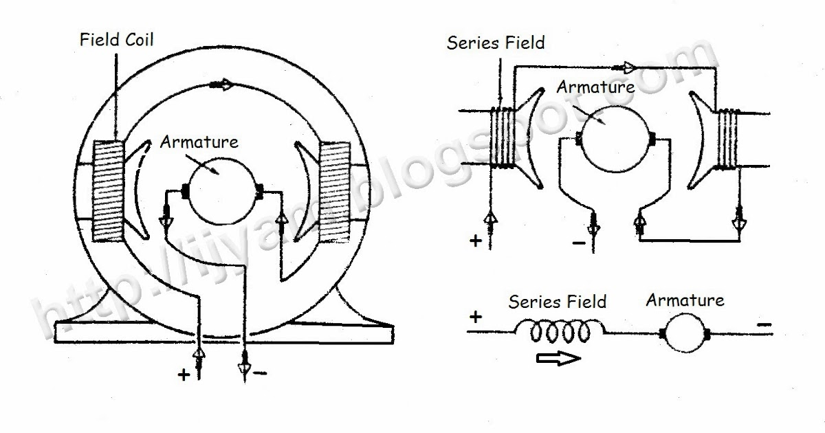 dc motor wiring connection diagram