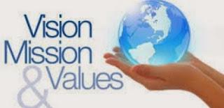 Menganalisa Visi, Misi dan Nilai Suatu Perusahaan