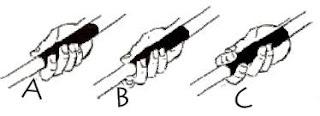 Cara memegang lembing pada olah raga lempar lembing