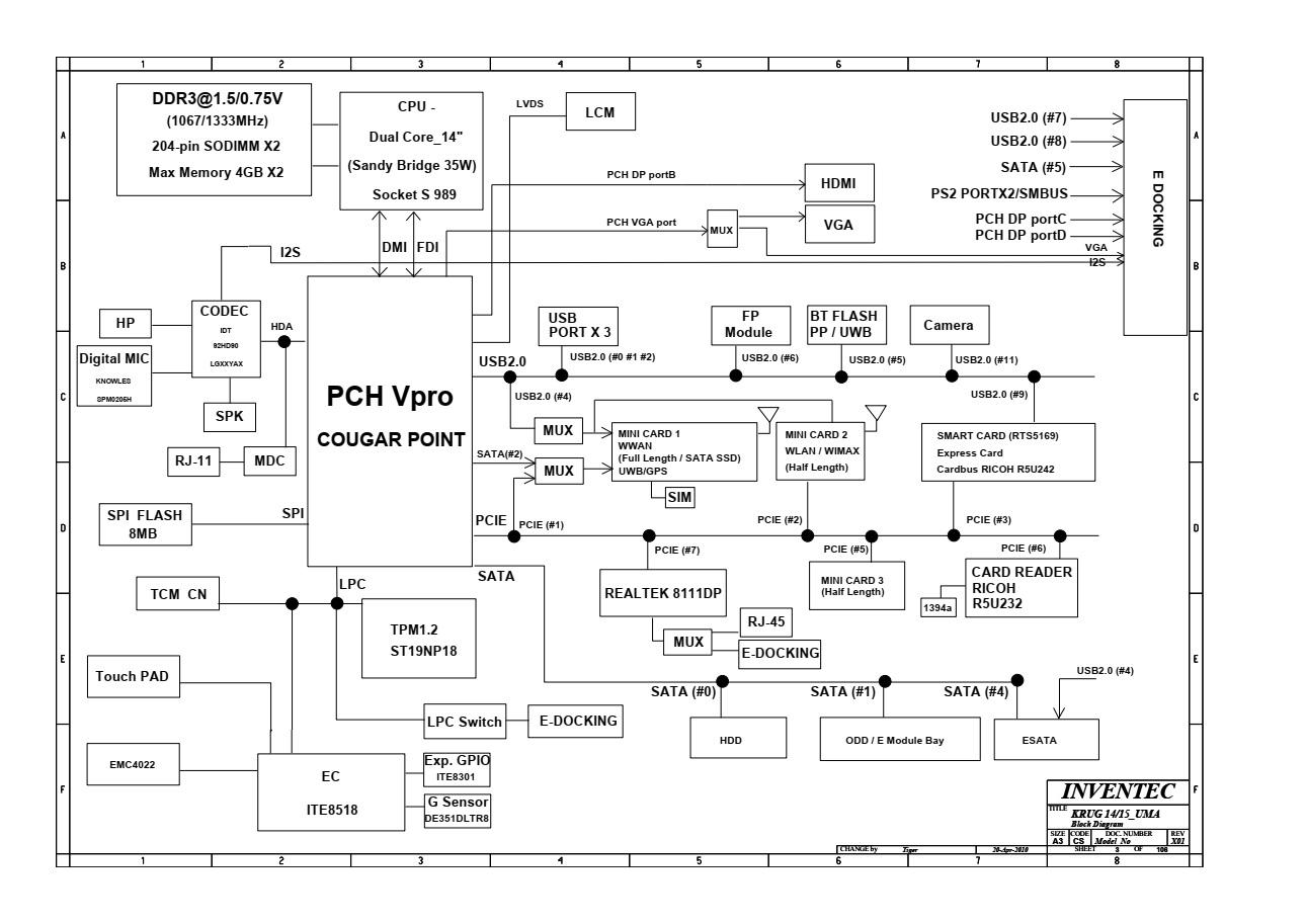 Schematic Dell Latitude E5420 - Inventec KRUG 13 14 15 UMA | BIOS