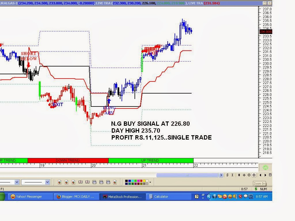 Live trading tips
