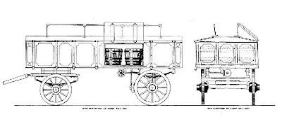 Sanitary cart, circa 1884
