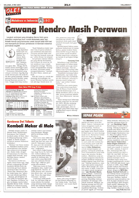 PRA PIALA DUNIA GRUP 9 ASIA: MALADEWA VS INDONESIA 0-2