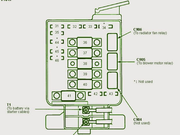 1994 Acura Legend Fuse Box Download Wiring Diagram