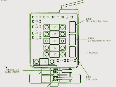 91 acura legend fuse box diagram wiring diagrams and free manual ebooks: 1996 acura integra ... 1996 acura legend fuse box #1