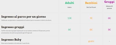 Tariffe Zoo d'Abruzzo 2016