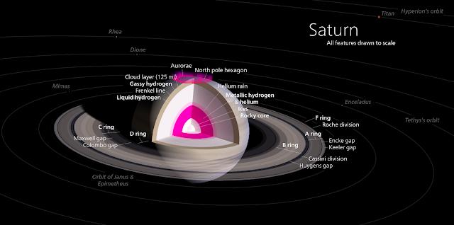 Saturn_interior.png