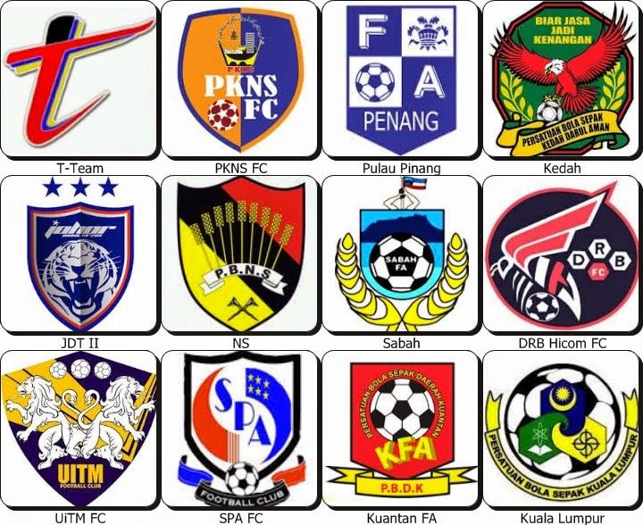 Sukan Malaysia dan Antarabangsa: Bola ...