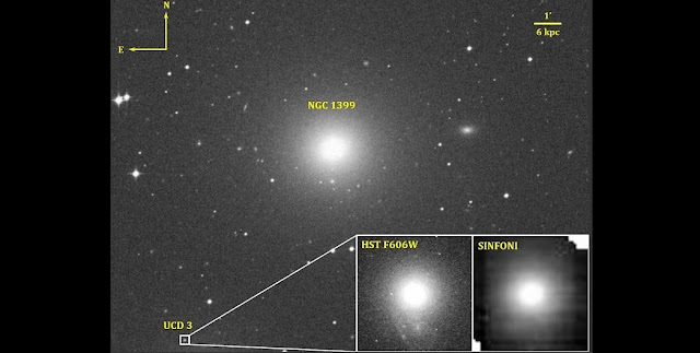 An optical image of the giant elliptical galaxy NGC 1399 and its satellite UCD3. Left panel: the image of UCD3 in F606W filter obtained by Hubble telescope. Right panel: an infrared image of UCD3 obtained using the SINFONI spectrograph. Credit: Courtesy of NASA/STScI/ESO/Afanasiev et al.