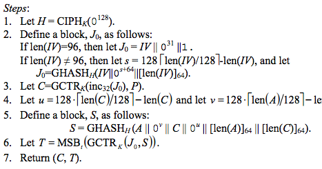Arbitrary Blog Execution: NfWebCrypto Plugin: AES-GCM with