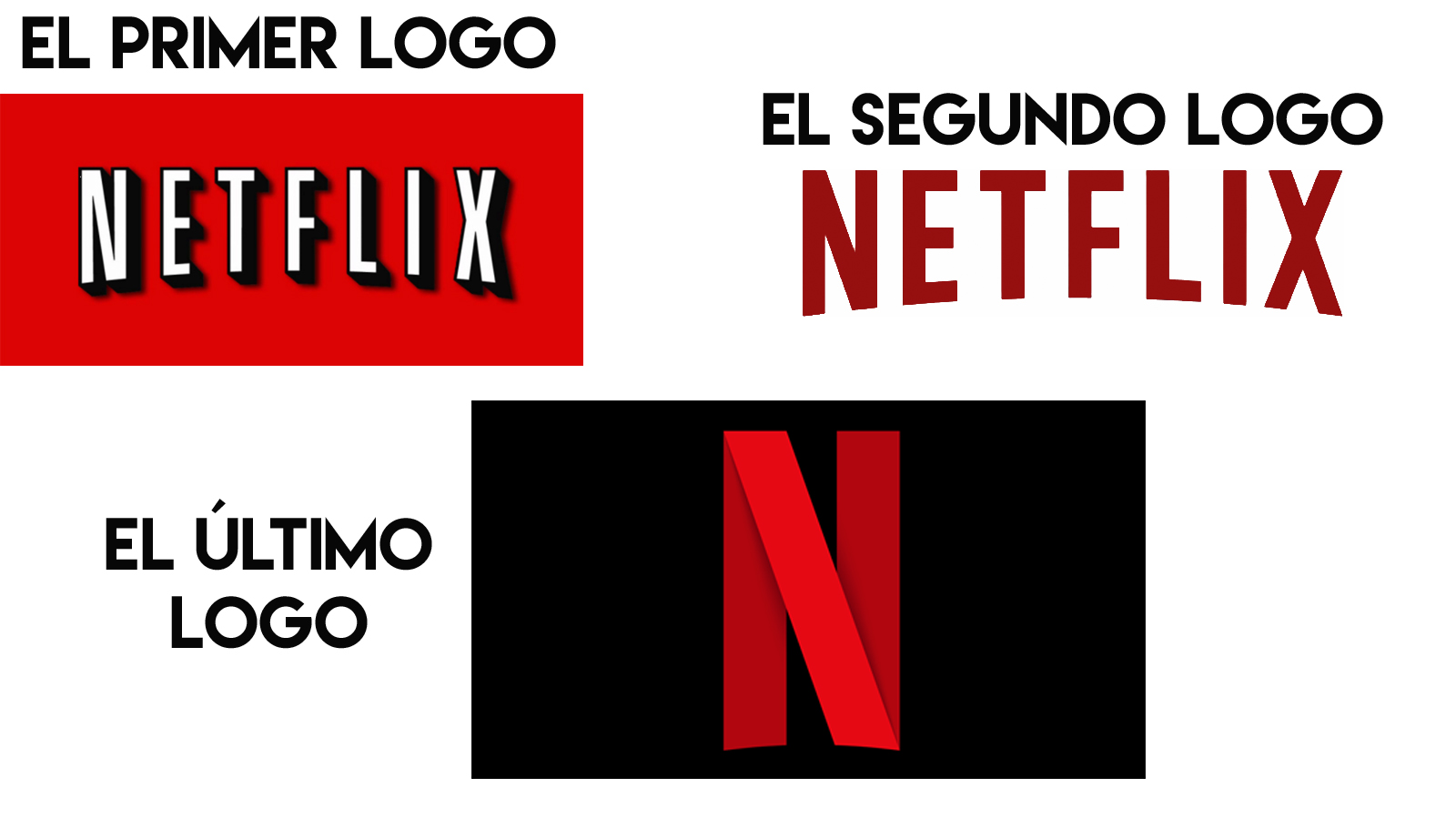 Netflix Historia
