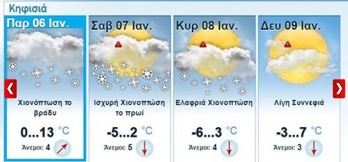 EKTAKTO! Οι μετεωρολόγοι προειδοποιούν: Πρωτοφανής χιονιάς θα «σαρώσει» την Αθήνα η θερμοκρασία θα πέσει και στους -12!