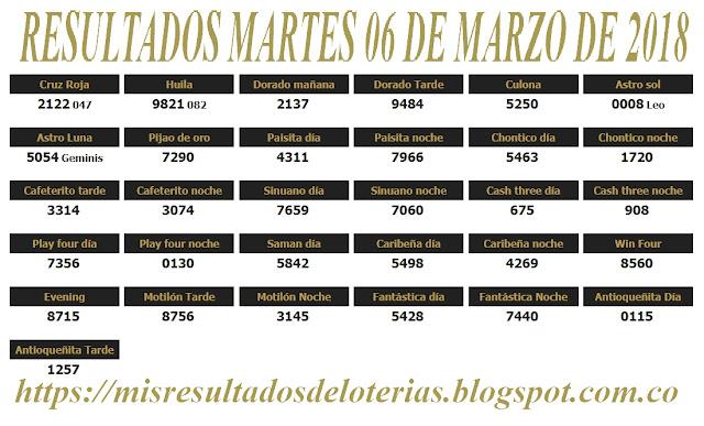 Resultados de las loterías de Colombia | Ganar chance | Resultado de la lotería | Loterias de hoy 06-03-2018