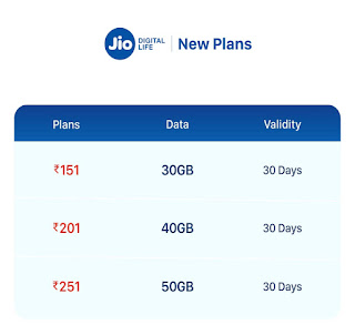 jio new double data offer