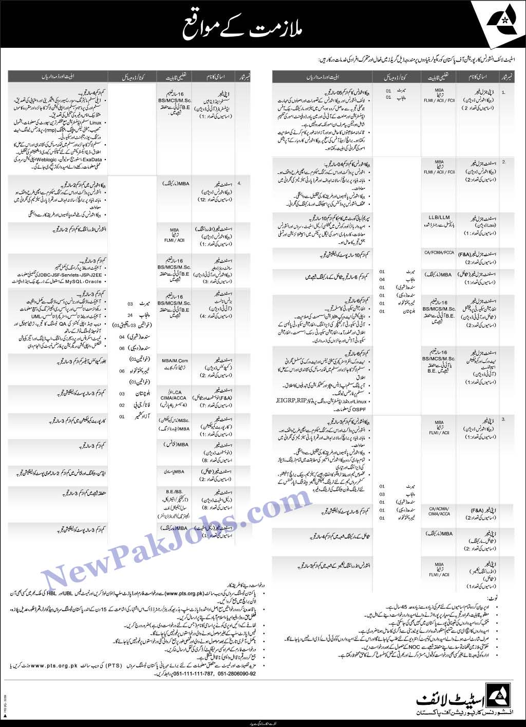 Multiple Jobs in State Life Insurance Corporation Pakistan Through PTS