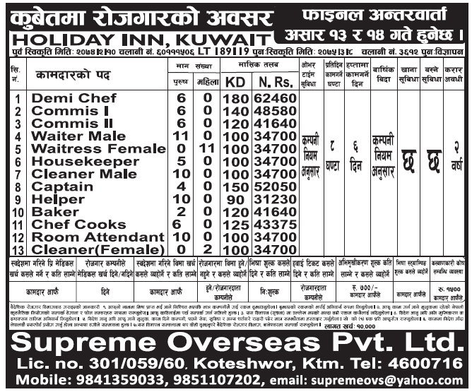 Jobs in Kuwait for Nepali, Salary Rs 62,460
