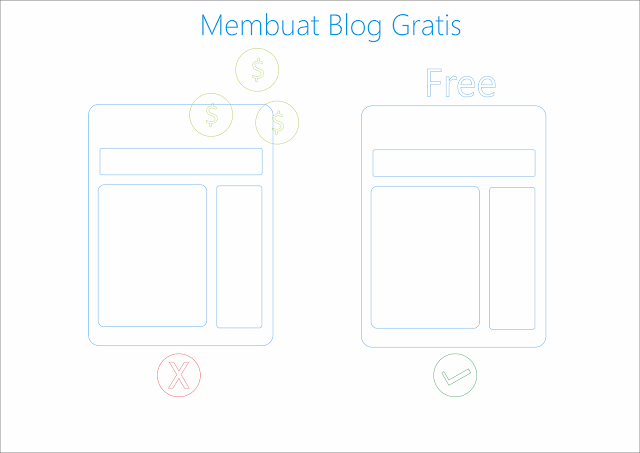 cover closing membuat blog