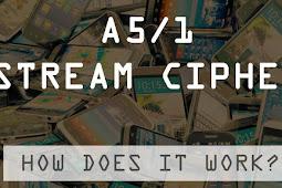 Mengenal A5/1, Algoritma Kriptografi Pada Komunikasi GSM