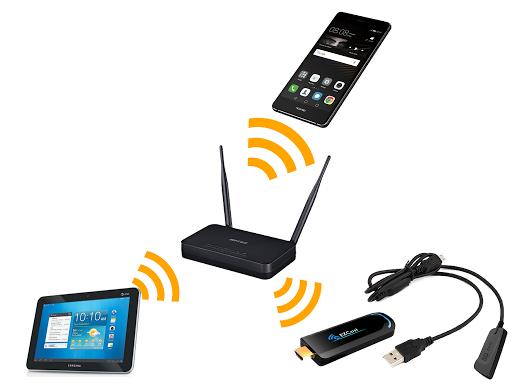 利用平板取代手機,讓手機提供 4G 上網