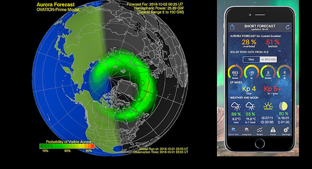 Aurora Forecast (izq) y Northern Lights Alerts (dcha) por El Guisante Verde Project