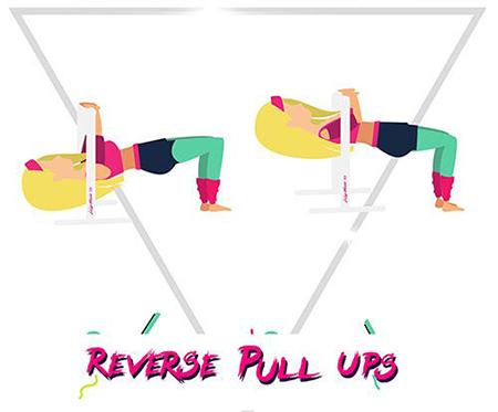 Tư thế hít xà đơn ngược giúp làm giảm béo lưng nhanh chóng