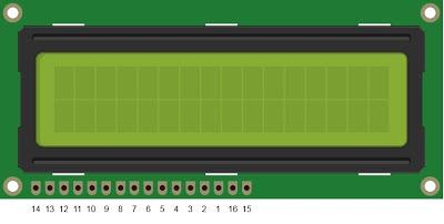 Display LCD Winstar WH1602A - Numeração