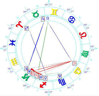 Michelle Vawer birth horoscope chart