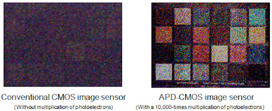 Japan: Panasonic crafts sharper electric eye for cars. Develops the APD-CMOS Image Sensor .Press Release.
