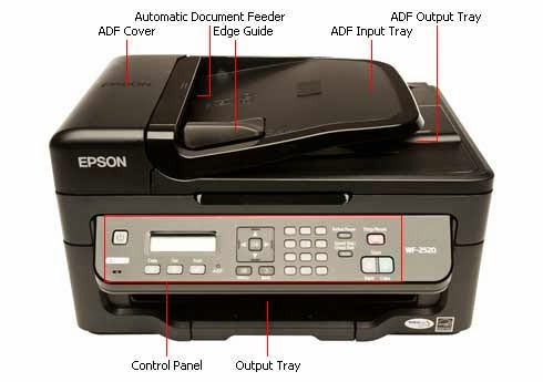has a compact blueprint amongst a pocket-sized footprint Epson WorkForce WF-2520NF Printer Driver Downloads