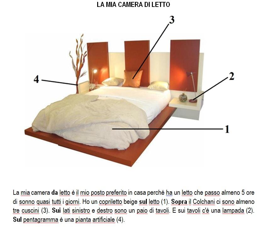 Karla Josefina Santacruz Gómez Italiano 7-8:00pm ...