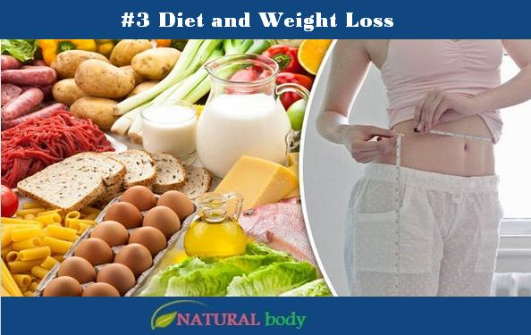 # 3 Diet and Weight Loss