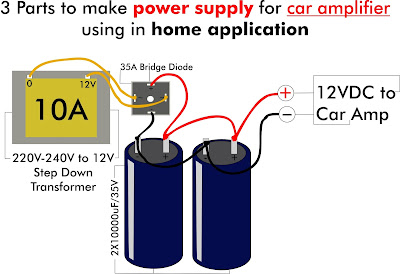 Power Supply for Car Amplifier