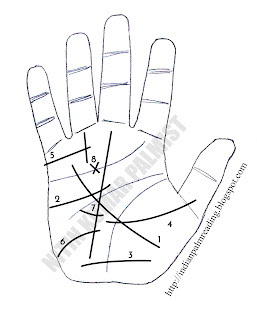 Cheating By A Close Friend Or Relative - Palmistry