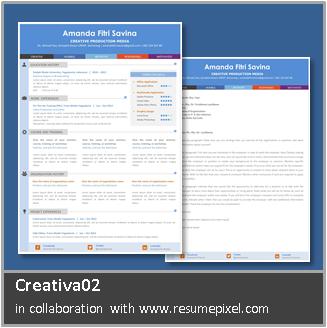 CV Bahasa Inggris Kreatif