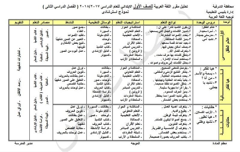 خريطة تحليل منهج اللغة العربية الصف الأول الابتدائي 2018 الترم الثاني