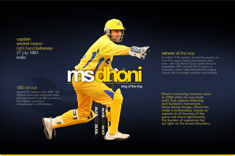 Dhoni Csk Wallpapers Hd: CSK Players Wallpapers With Profile
