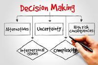 Pengambilan Keputusan atau Decision Making adalah suatu proses pemikiran dalam pemilihan  Pengambilan Keputusan (Decision Making)