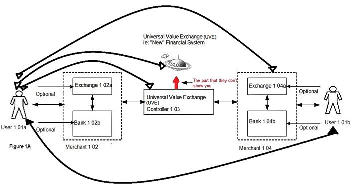 Brian Kelly's Blog: AK: Updated: Universal Value Exchange