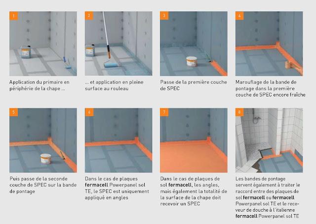 Plancher chauffant sec mince mur chauffant plafond chauffant caleosol le - Plancher salle de bain ...