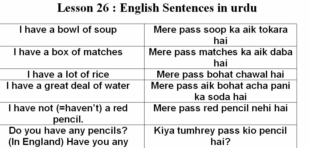 Translate English To Latin Sentences 39