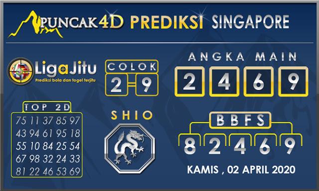PREDIKSI TOGEL SINGAPORE PUNCAK4D