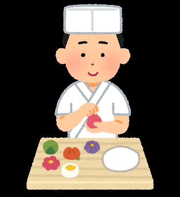 和菓子職人のイラスト(男性)